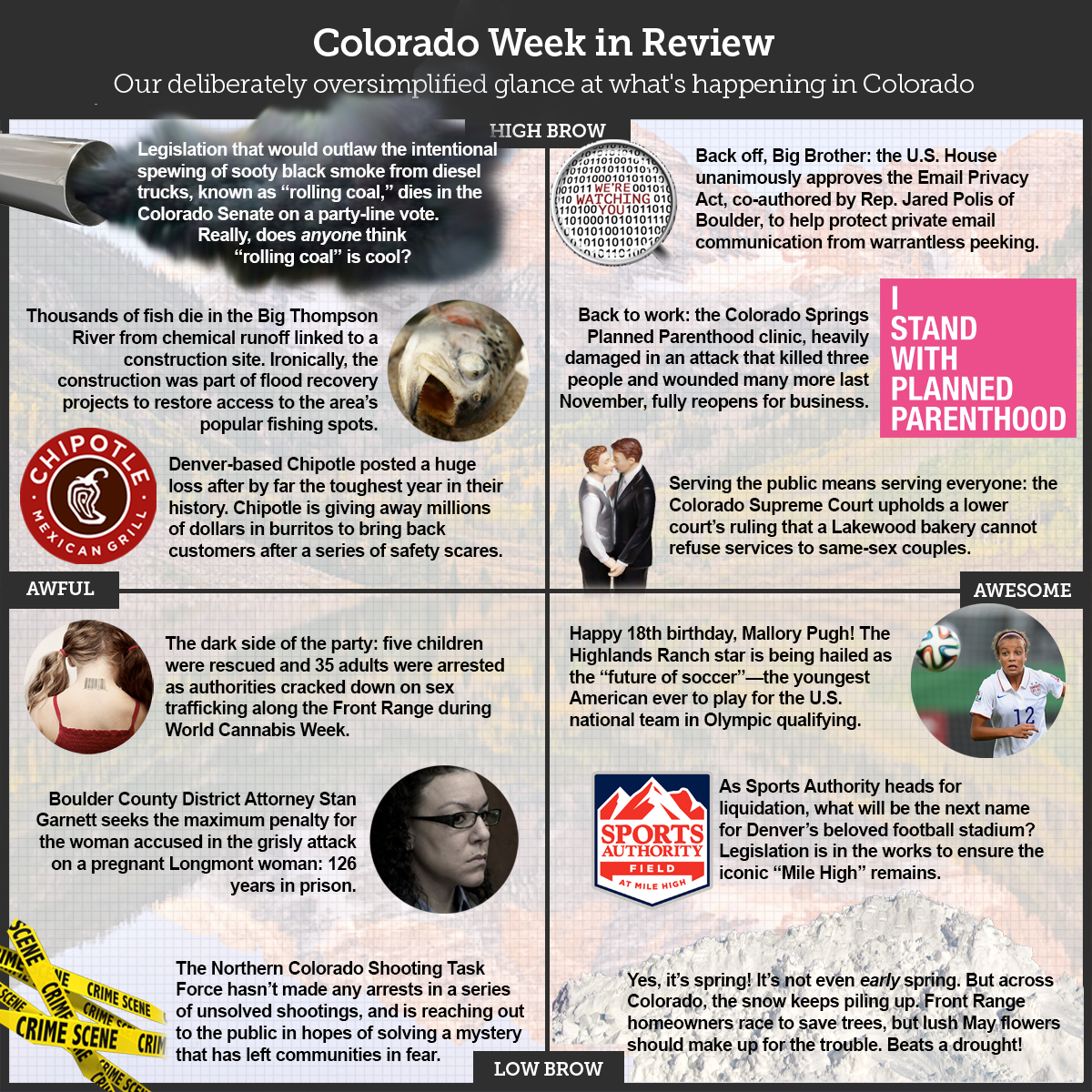 Colorado Shooter Planned To Attack Five Areas Of High: Colorado Week In Review