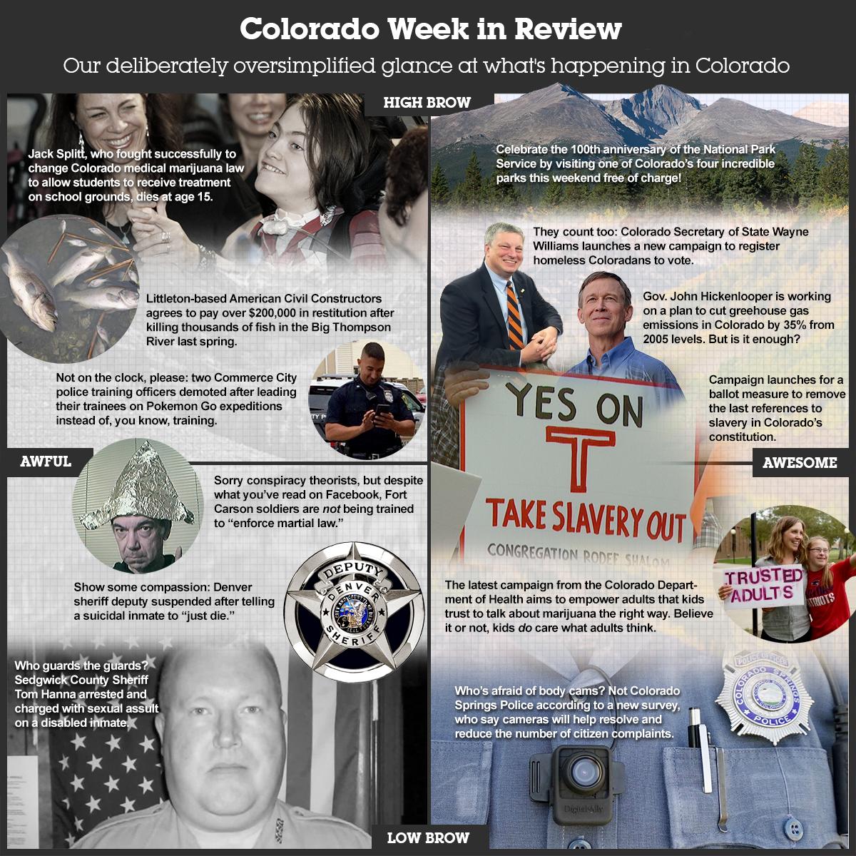 Denver Rtd Shooting: Colorado Week In Review