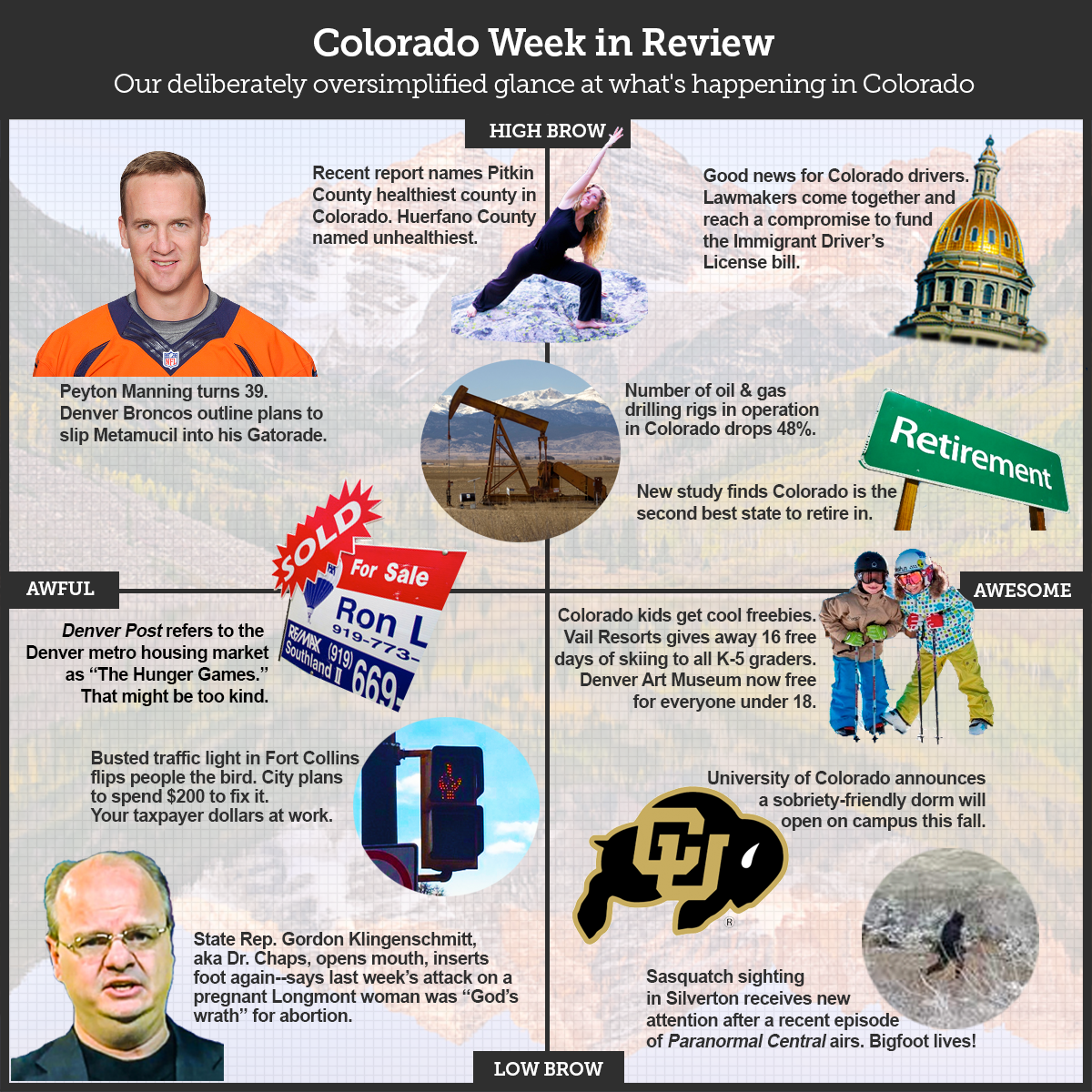 Colorado Week in Review