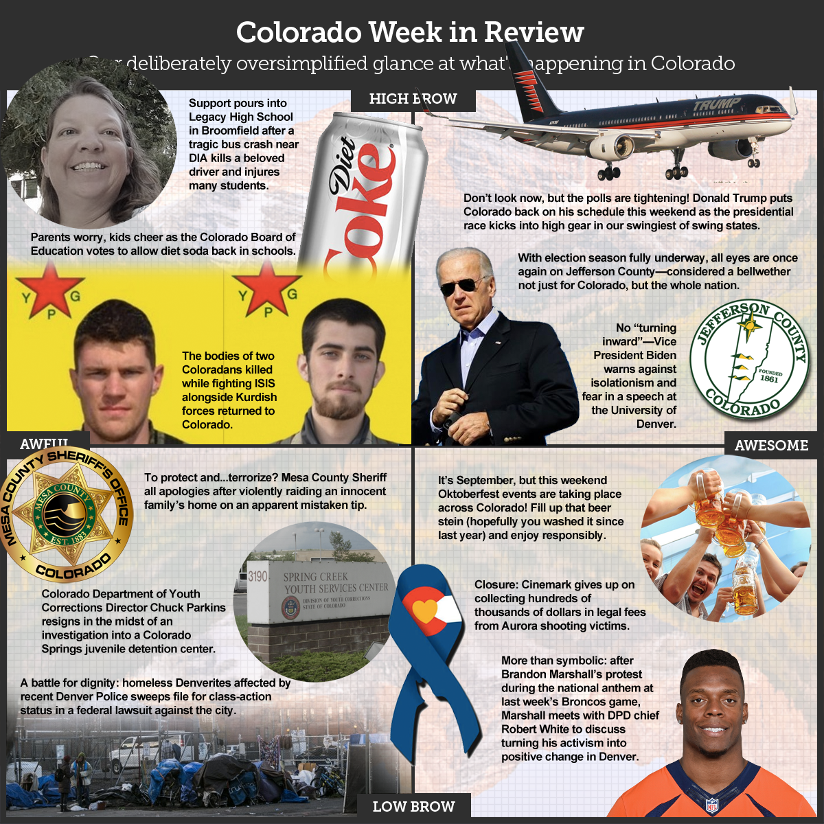 Da Colo Theater Shooting Victims Being Harassed: Colorado Week In Review