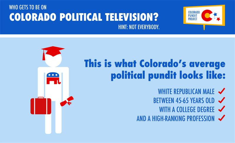 Colorado Pundit Project Gallery