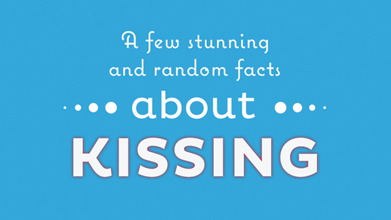 A few facts about kissing
