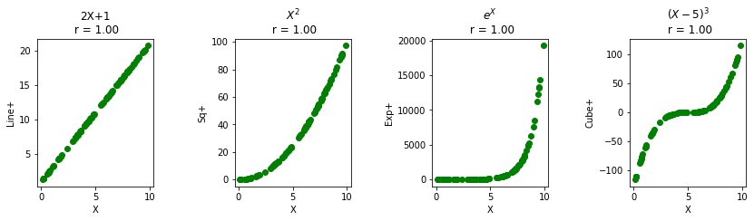 monotonically increasing functions