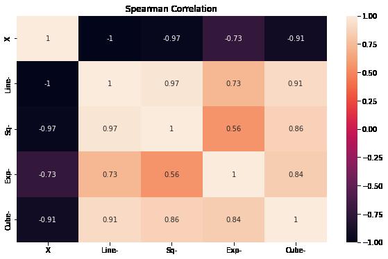 correlation heatmap