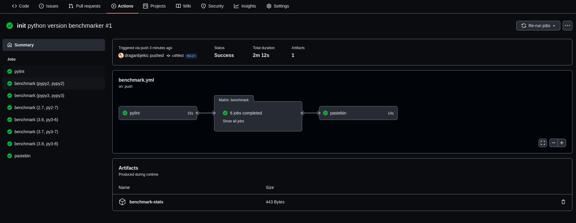 Workflow overview screen