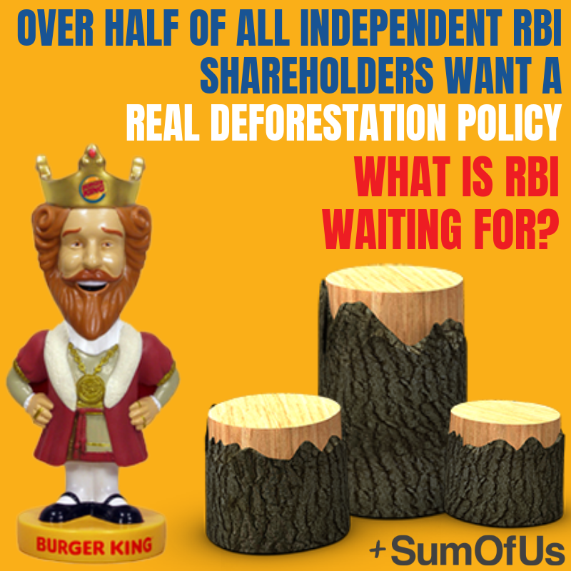 RBI shareholder victory meme