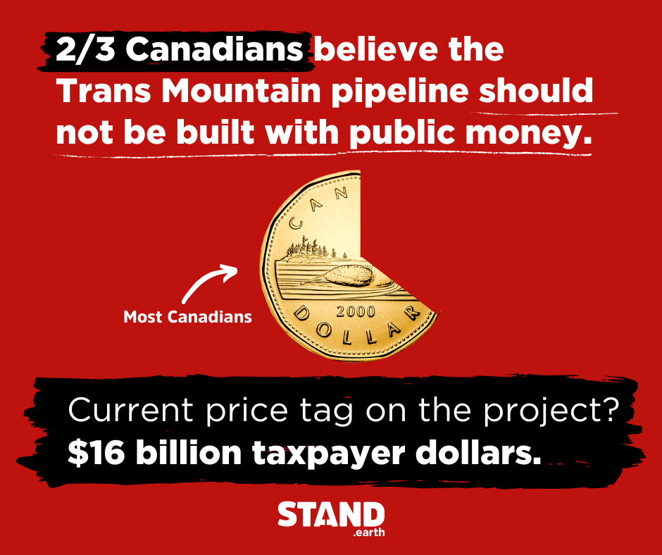 2/3 of Canadians believe Trans Mountain should not be built with public money, current cost $16 billion meme