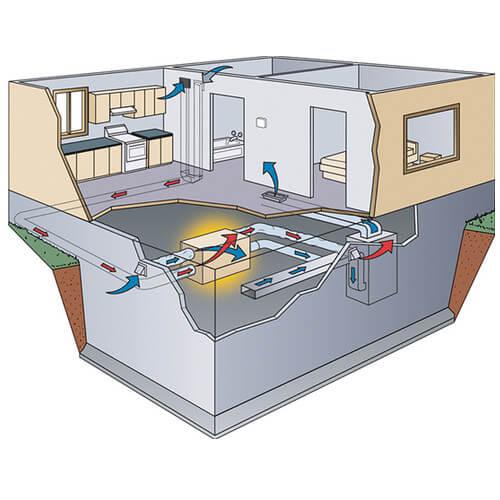 Wiring Diagram Broan Fresh Air