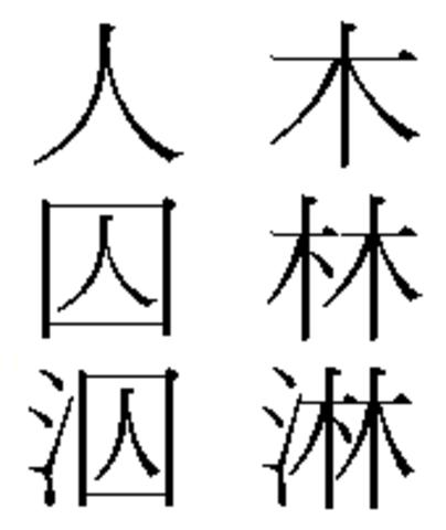 Desarrollo de logogramas chinos