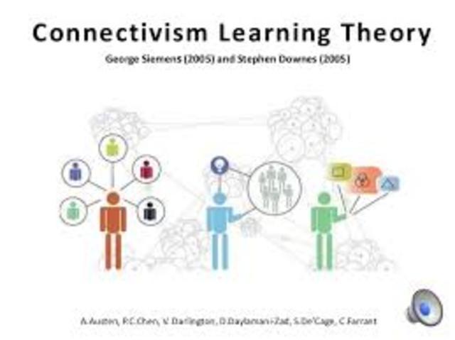 Konnektivista tanuláselmélet - George Siemens