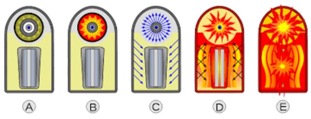 Full Scale Test of Hydrogen Bond