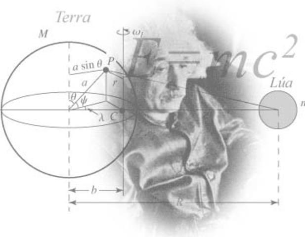 Origem da física