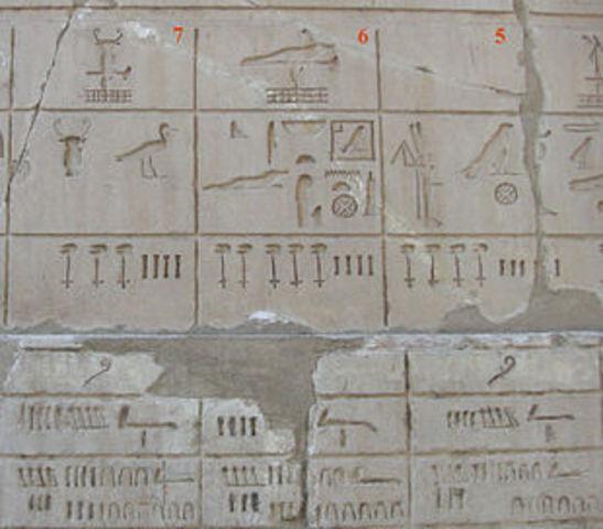 Egipto: Surgimiento de jeroglíficos