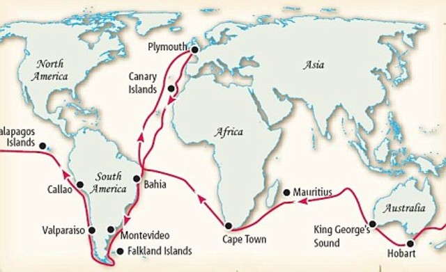 The Voyage of the HMS Beagle