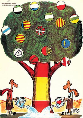 Las preautonomías de Cataluña y País Vasco