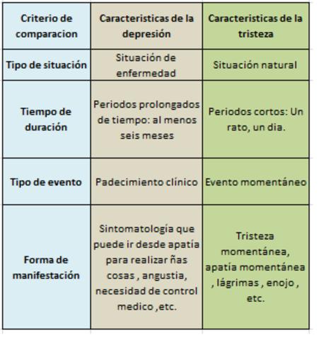 Marco pensamiento crítico (Comparación)