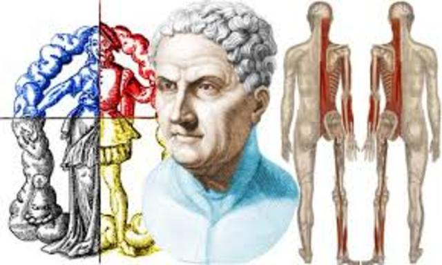 Galen of Pergamon describes the Human Body