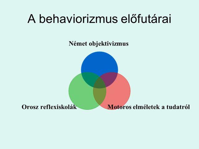 Behaviorizmus kezdete