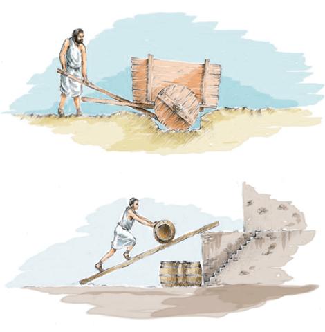 Palanca - Torno - Polea - Plano inclinado - Cuña - Tornillo