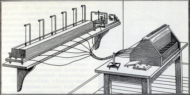 Создание первого в мире электромагнитного телеграфа. Принятие государственного гимна «Боже, царя храни!»