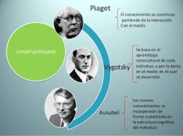 PIAGET, VIGOTSKY Y AUSUBEL-TEORÍA CONSTRUCTIVISTA. :http://lacasoller.blogspot.com.co/2013/10/resumen-sobre-las-teorias-de-vigotsky.html