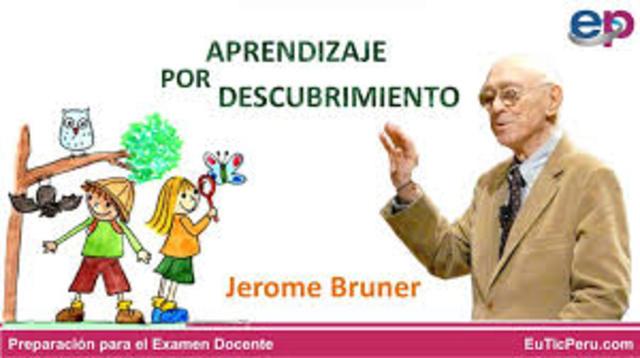 JERONIMO BRUNER- APRENDIZAJE POR DESCUBRIMIENTO:https://psicologiaymente.net/psicologia/teoria-cognitiva-jerome-bruner