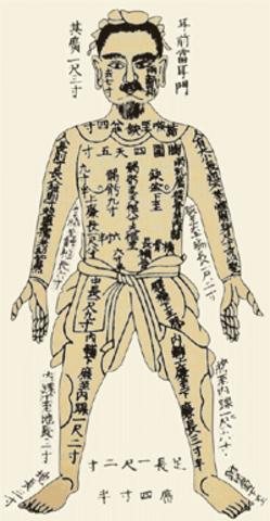 Elaboración del manual de medicina chino Nei Jing.