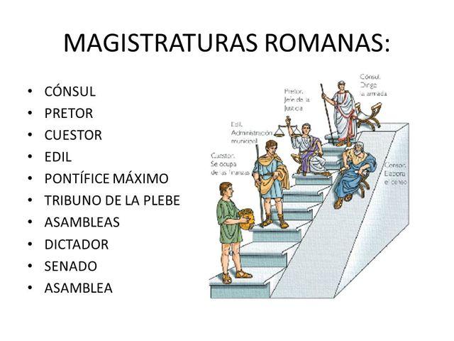 Política Escolar Romana
