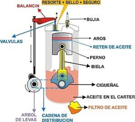 Maquina de fluidos