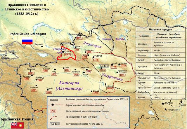 Договор об Илийском крае