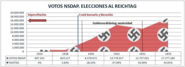 ELECCIONES NOV.1932 EN ALEMANIA