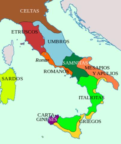 Italia tras la Primera Guerra Mundial