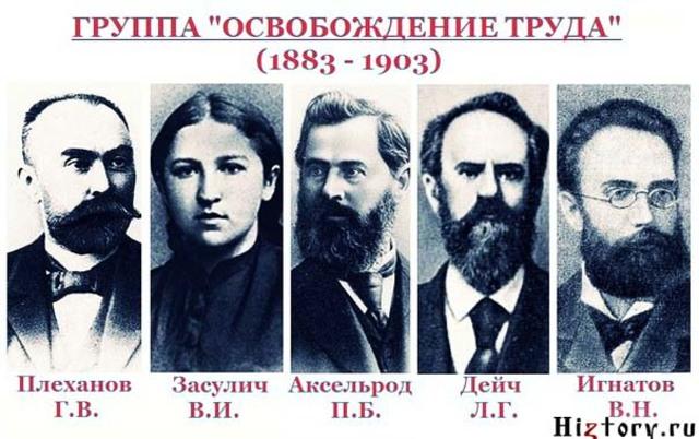 """Создание марксистской группы """"Освобождение труда"""""""