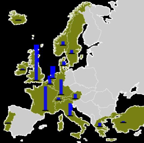 Marshall Plan (European Recovery Program (ERP))