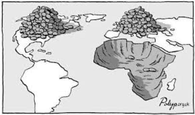 Neocolonialismo.