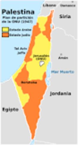 Partición de Palestina