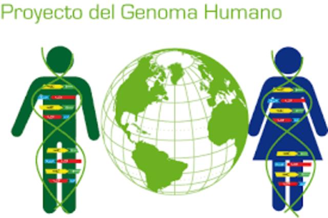 Proyecto Genoma Humano y Celera Genomics.