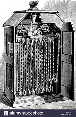 Invention of Kinetoscope