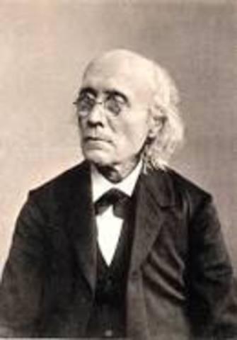 Fechner Gustav Theodor (1801-1887)