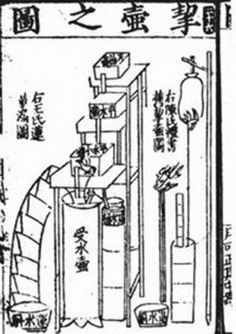 Деление суток на 12 частей (Китай)