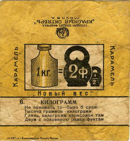 Принятие метрической системы в СССР