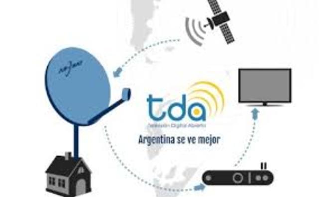 TELEVISIÓN DIGITAL ABIERTA EN ARGENTINA