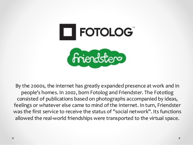 Fotolog e o Friendster