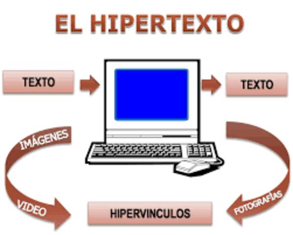 Primer Documento Publicado de HTML
