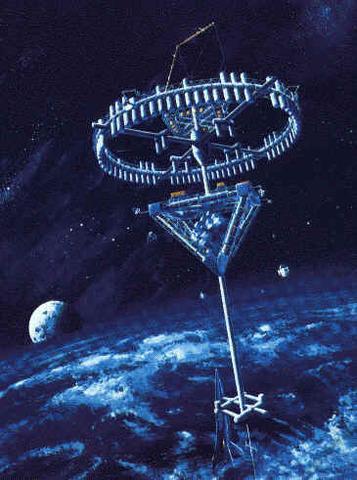 Space hotel-Future
