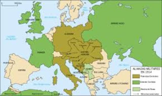 Austria-Hungría declara la guerra a Serbia.