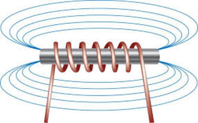 Rotación Electromagnética y Electroimán