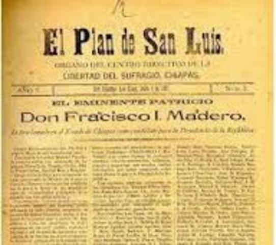 Proclamación del Plan de San Luis