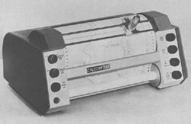 Se desarrolla el primer Plotter para trabajo CAD.