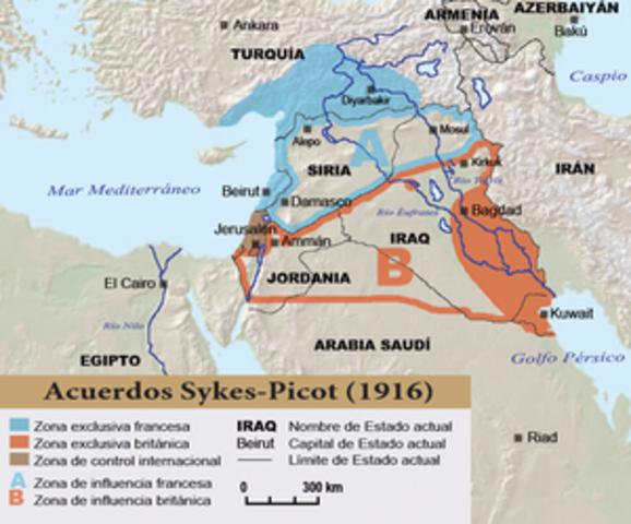 Acuerdos Sykes-Picot.